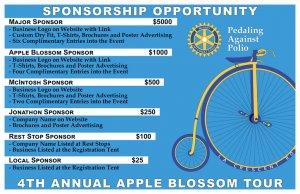 5th Annual Apple Blossom Tour @ Veterans Park | La Crescent | Minnesota | United States